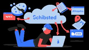 Datamottakere og tredjepartbehandlere – alle detaljer